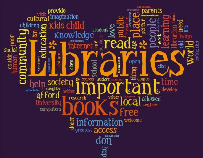 Library Word Cloud